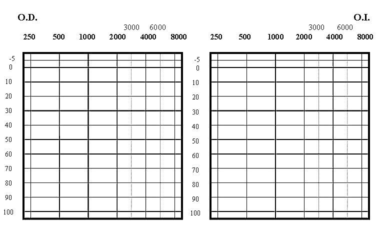 Manual de Audiometría y otros links